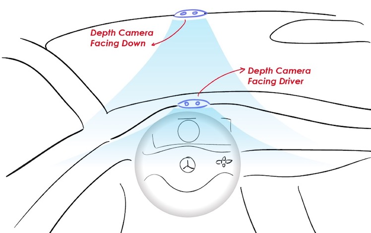 Concepts and prototypes of some spatial interactions for vehicle interiors that could make the interaction more physical, less abstract and therefore easier to learn and use...